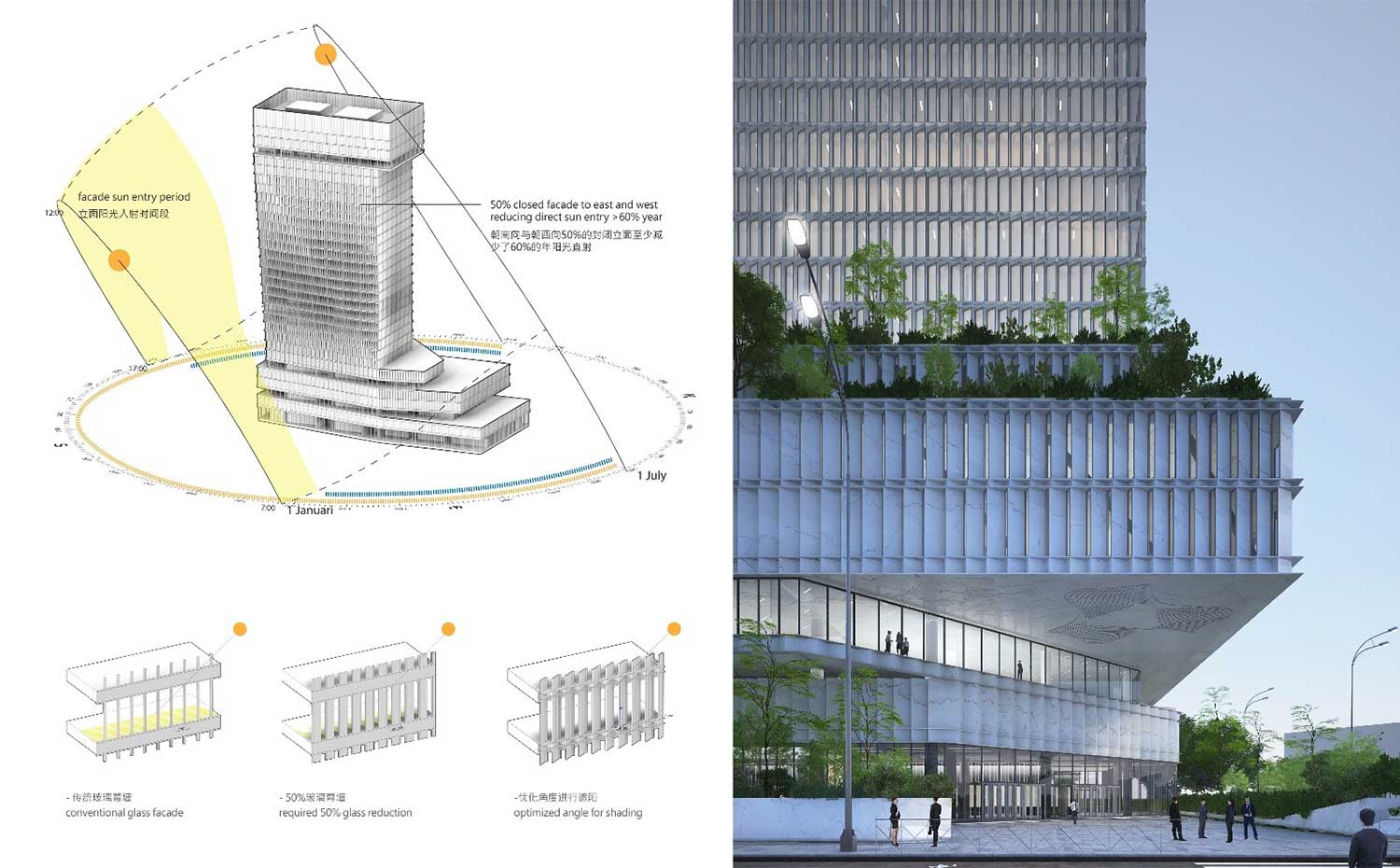 Bps Case Study Sustainable Bank Hq Burohappold Engineering
